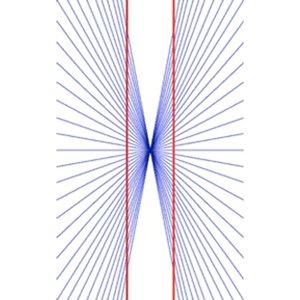 Nemecký psychológ  Ewald Hering vytvoril túto ilúziu. Ktorá odpoveď je správna?