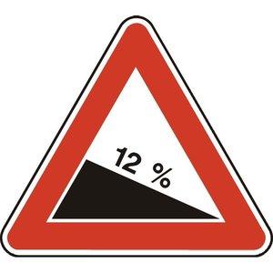 Táto dopravná značka upozorňuje na: