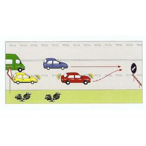 Vozidlá prejdú okolo prekážky v tomto poradí:
